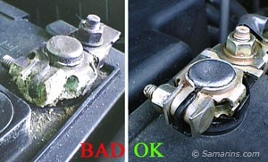 Corroded Car Battery Terminals Symptoms